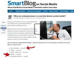 outsource social media 300x247 Deconstructing Deiss: The King of Social Media Hype